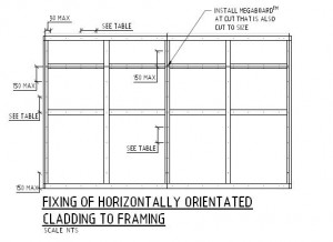 Fixing of Horizontally Orientated Cladding to Framing