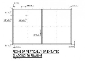 Fixing of Vertically Orientated Cladding to Framing