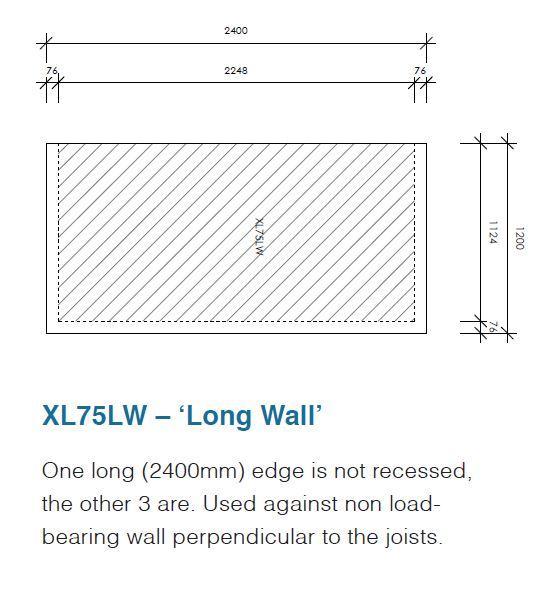 Long Wall Panel