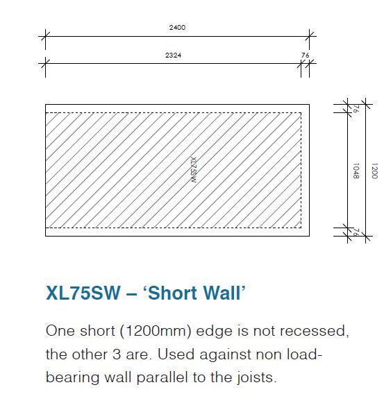 Short Wall Panel